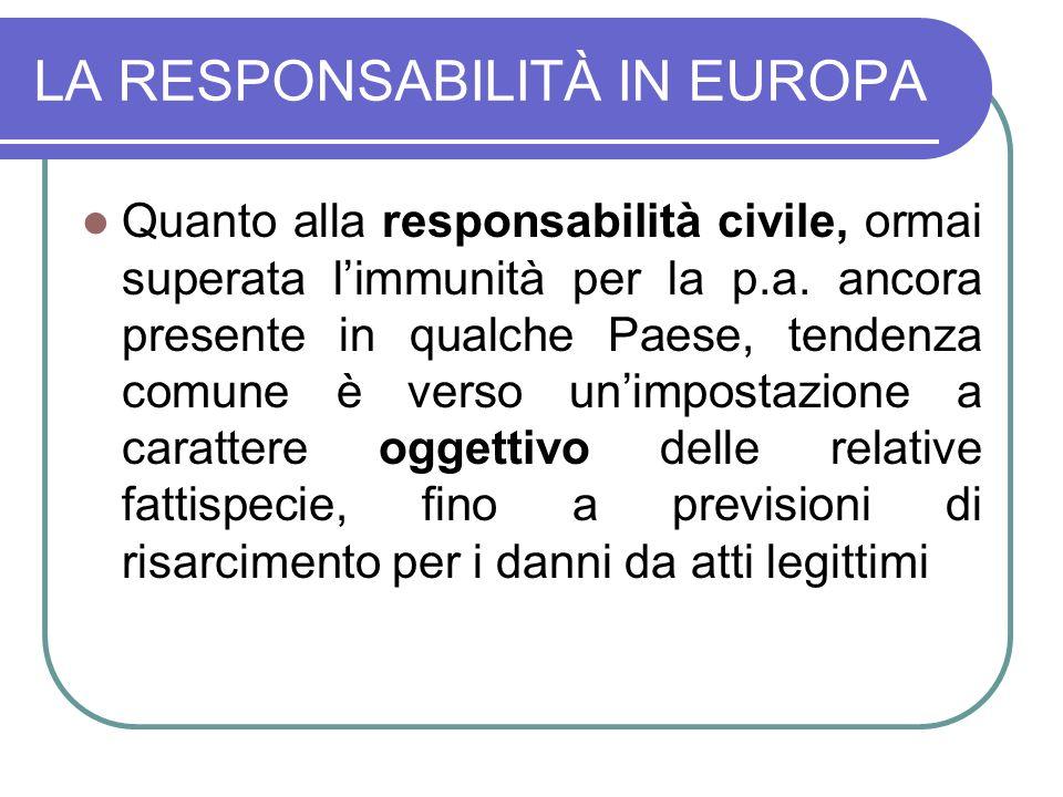 LA RESPONSABILITÀ IN EUROPA Quanto alla responsabilità civile, ormai superata limmunità per la p.a.