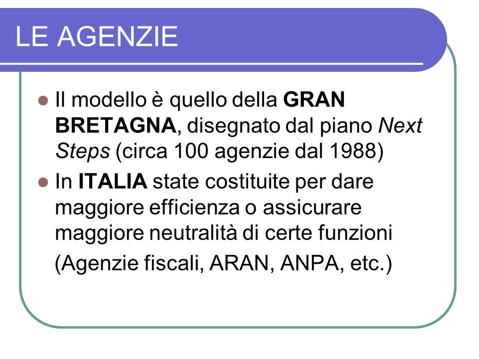 LE AGENZIE Il modello è quello della GRAN BRETAGNA, disegnato dal piano Next Steps (circa 100 agenzie dal 1988) In ITALIA state costituite per dare maggiore efficienza o assicurare maggiore neutralità di certe funzioni (Agenzie fiscali, ARAN, ANPA, etc.)