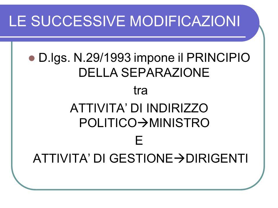 LE SUCCESSIVE MODIFICAZIONI D.lgs.