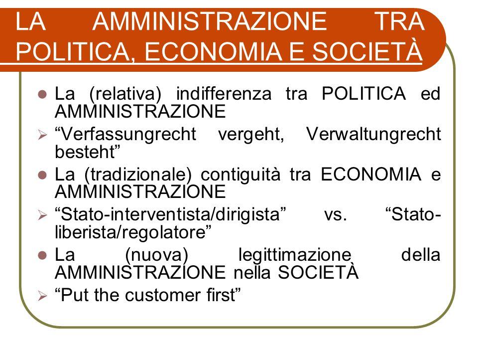 LA FUNZIONE DI GESTIONE ARTICOLO 4, II,III E IV COMMA: 2.