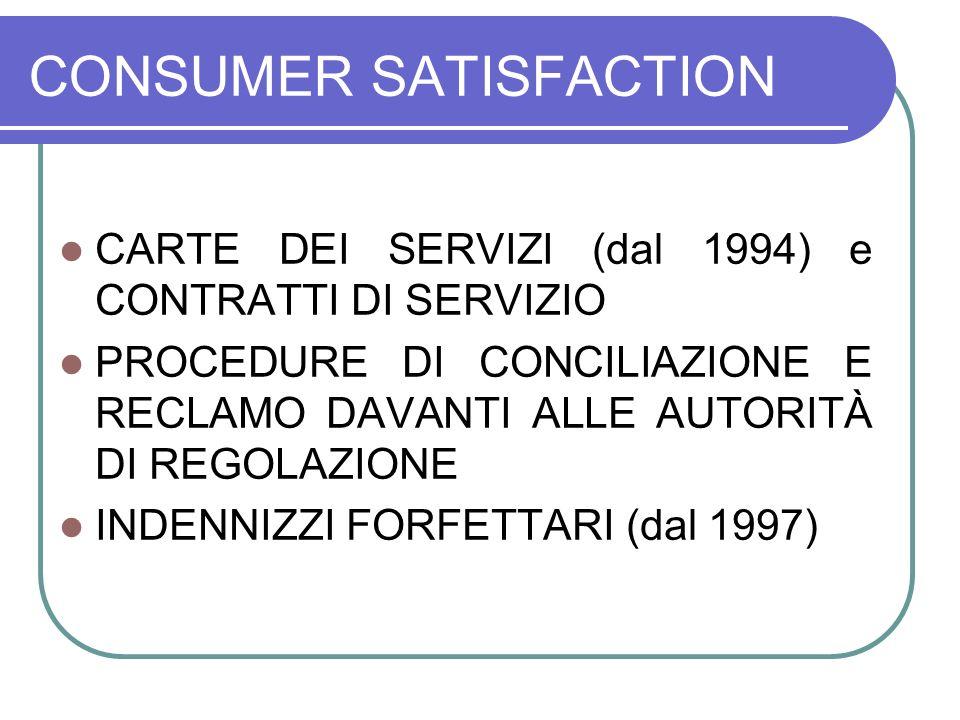 CONSUMER SATISFACTION CARTE DEI SERVIZI (dal 1994) e CONTRATTI DI SERVIZIO PROCEDURE DI CONCILIAZIONE E RECLAMO DAVANTI ALLE AUTORITÀ DI REGOLAZIONE INDENNIZZI FORFETTARI (dal 1997)