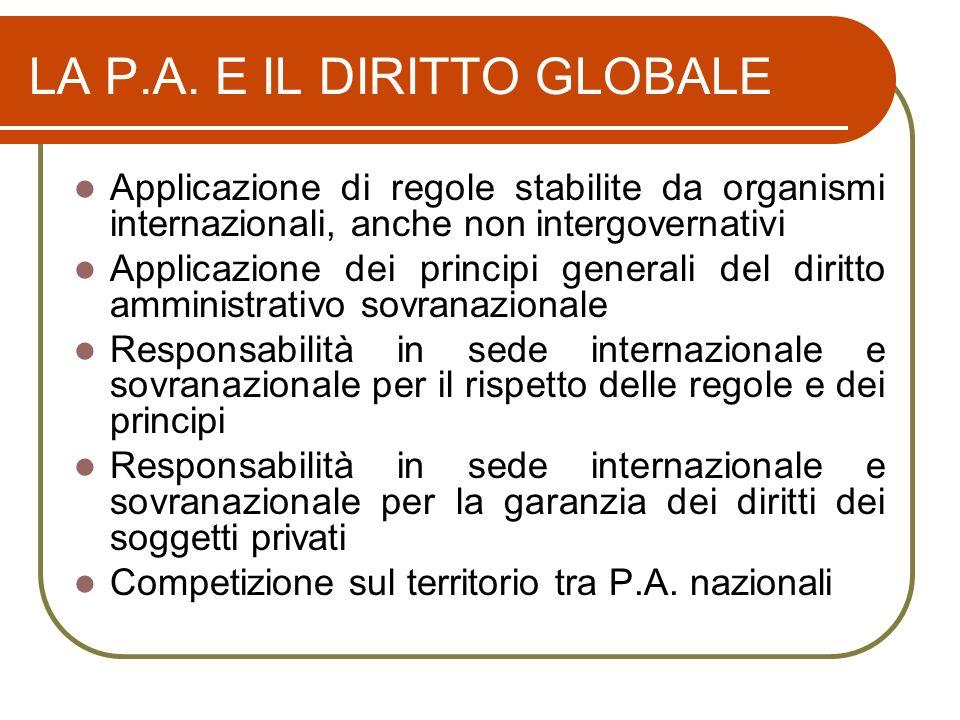 LA QUALITÀ DELLA REGOLAZIONE IN EUROPA Codificazione a legislazione invariata, AIR, semplificazione dei procedimenti, auto-certificazioni, costituzione della Maisòn de services publics (2000- 2003), in FRANCIA Piano governativo per riformare la amministrazione (1999) e per ridurre gli oneri regolativi (2003), AIR (2001), in GERMANIA Better Regulation Task Force (1997), in GRAN BRETAGNA Commissione responsabile di un programma annuale di semplificazione (1999), AIR (1997), 6 Ventanillas Unicas, in SPAGNA