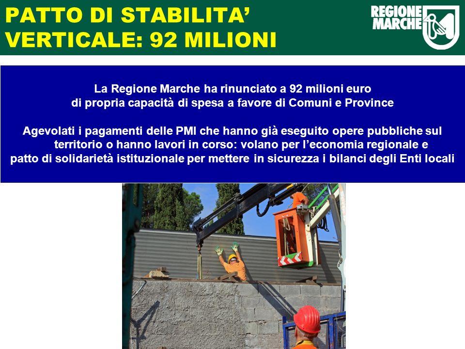 PATTO DI STABILITA VERTICALE: 92 MILIONI La Regione Marche ha rinunciato a 92 milioni euro di propria capacità di spesa a favore di Comuni e Province
