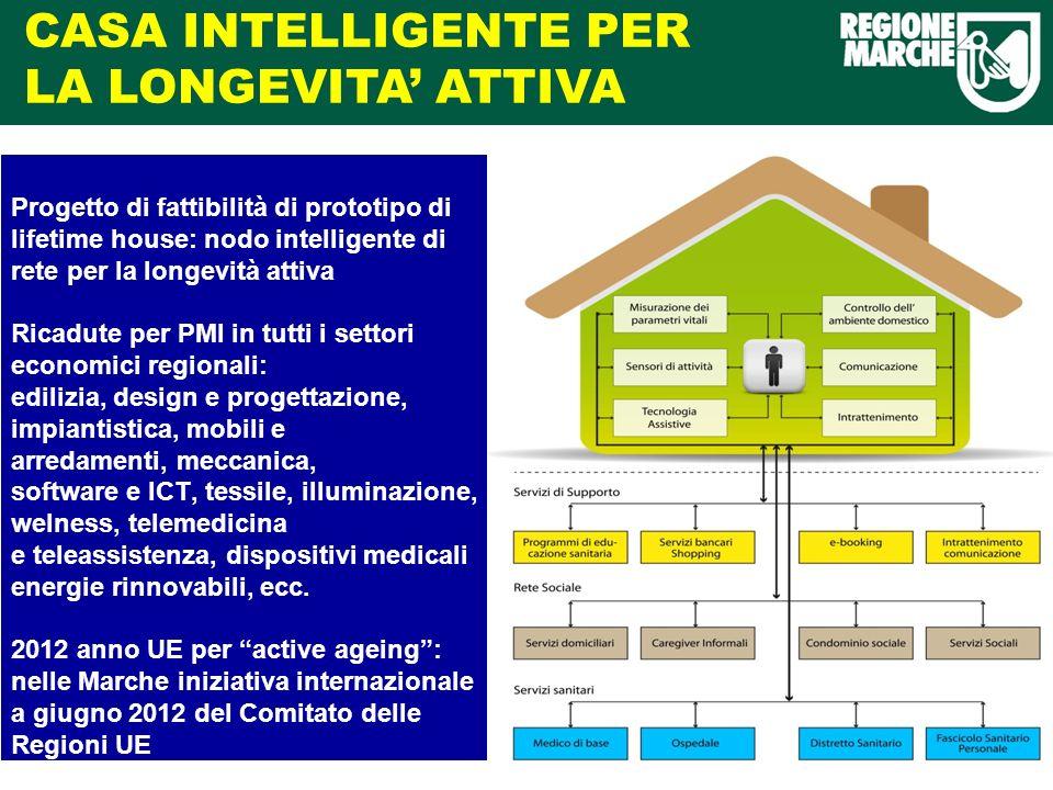 CASA INTELLIGENTE PER LA LONGEVITA ATTIVA Progetto di fattibilità di prototipo di lifetime house: nodo intelligente di rete per la longevità attiva Ri