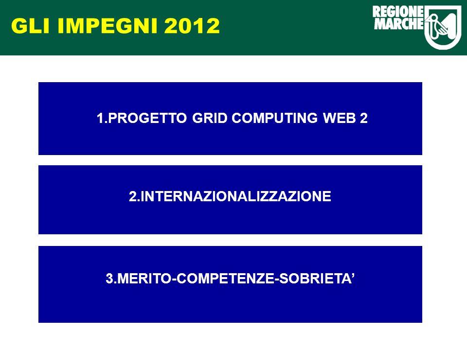 GLI IMPEGNI 2012 3.MERITO-COMPETENZE-SOBRIETA 1.PROGETTO GRID COMPUTING WEB 2 2.INTERNAZIONALIZZAZIONE