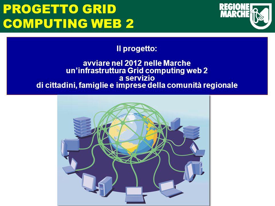 PROGETTO GRID COMPUTING WEB 2 - P. M. Ricci: un ponte tra la cultura orienta -P -P Il progetto: avviare nel 2012 nelle Marche uninfrastruttura Grid co