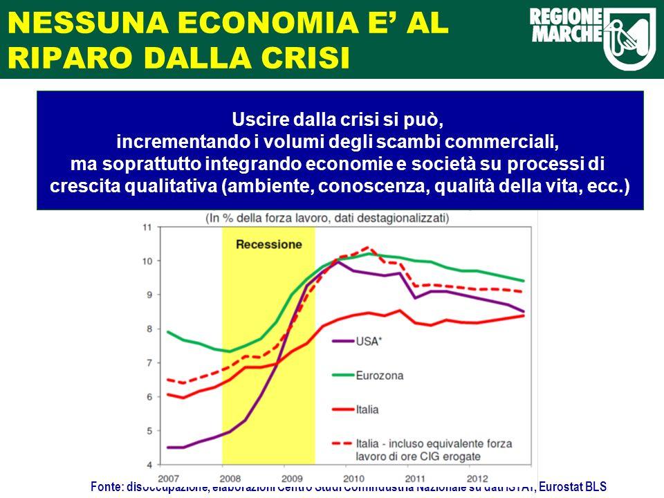 NESSUNA ECONOMIA E AL RIPARO DALLA CRISI Fonte: disoccupazione, elaborazioni Centro Studi Confindustria Nazionale su dati ISTAT, Eurostat BLS Uscire d