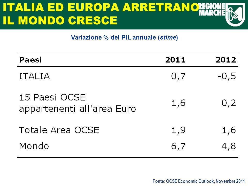 ITALIA ED EUROPA ARRETRANO IL MONDO CRESCE Fonte: OCSE Economic Outlook, Novembre 2011 Variazione % del PIL annuale (stime)