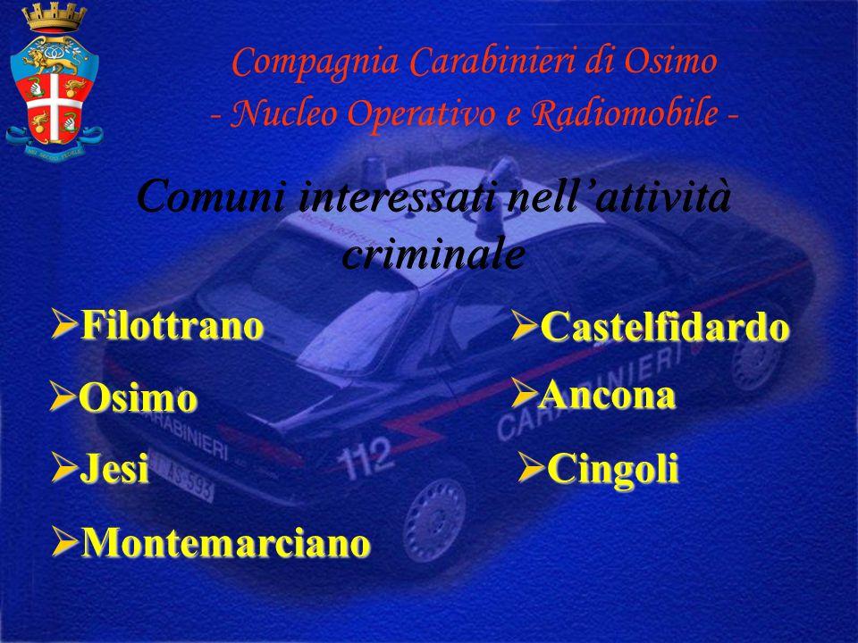 Comuni interessati nellattività criminale Compagnia Carabinieri di Osimo - Nucleo Operativo e Radiomobile - Filottrano Filottrano Jesi Jesi Osimo Osim