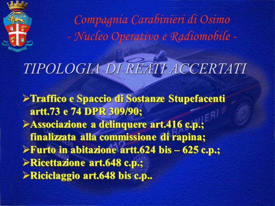 Traffico e Spaccio di Sostanze Stupefacenti artt.73 e 74 DPR 309/90; Traffico e Spaccio di Sostanze Stupefacenti artt.73 e 74 DPR 309/90; Associazione