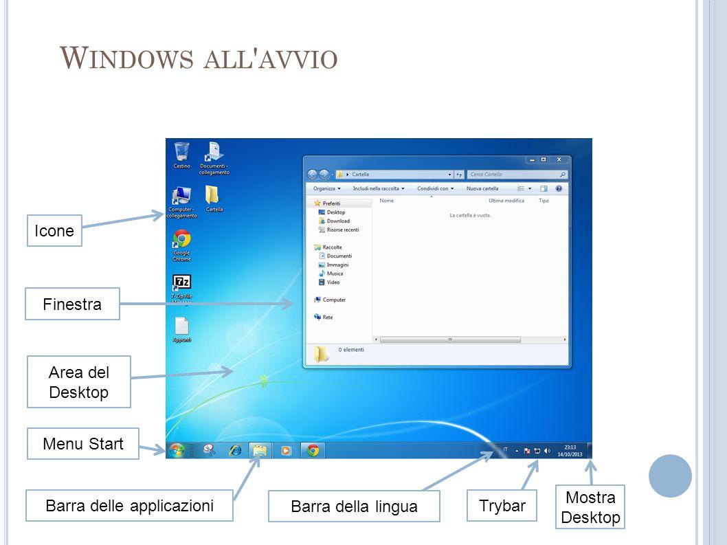 W INDOWS ALL ' AVVIO Finestra Area del Desktop Menu Start Barra delle applicazioniTrybar Icone Barra della lingua Mostra Desktop