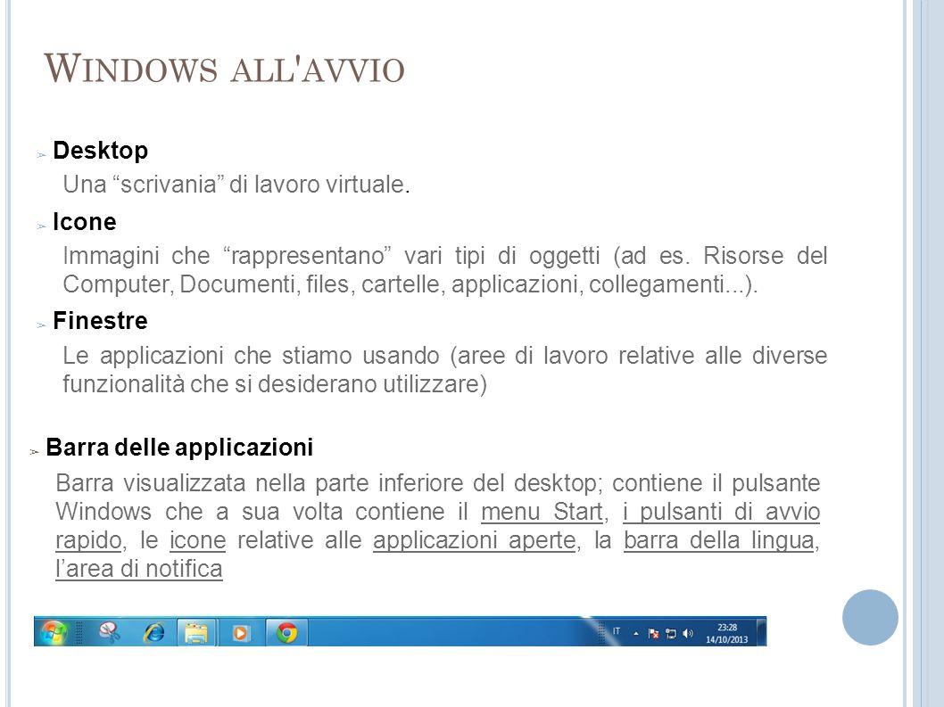 W INDOWS ALL ' AVVIO Desktop Una scrivania di lavoro virtuale. Icone Immagini che rappresentano vari tipi di oggetti (ad es. Risorse del Computer, Doc