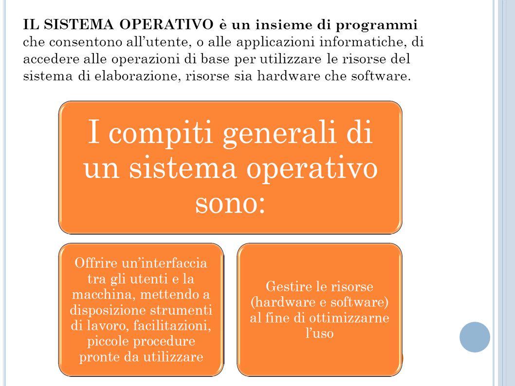 IL SISTEMA OPERATIVO è un insieme di programmi che consentono allutente, o alle applicazioni informatiche, di accedere alle operazioni di base per uti