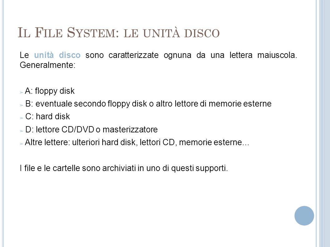 I L F ILE S YSTEM : LE UNITÀ DISCO Le unità disco sono caratterizzate ognuna da una lettera maiuscola. Generalmente: A: floppy disk B: eventuale secon