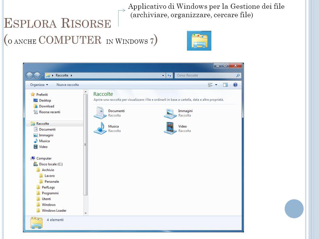 selezionare Esplora Risorse dal menu Start – Programmi – Accessori facendo clic sul comando Computer nel menù Start di Windows 7 (sul desktop oppure dal menu Start).