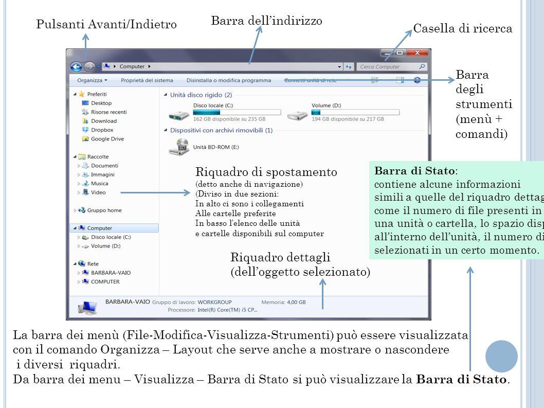 Pulsanti Avanti/Indietro Barra dellindirizzo Casella di ricerca Barra degli strumenti (menù + comandi) La barra dei menù (File-Modifica-Visualizza-Str