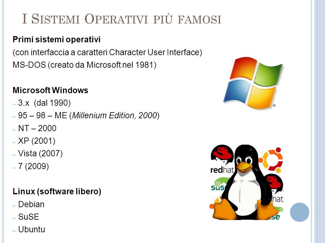I S ISTEMI O PERATIVI PIÙ FAMOSI Primi sistemi operativi (con interfaccia a caratteri Character User Interface) MS-DOS (creato da Microsoft nel 1981)