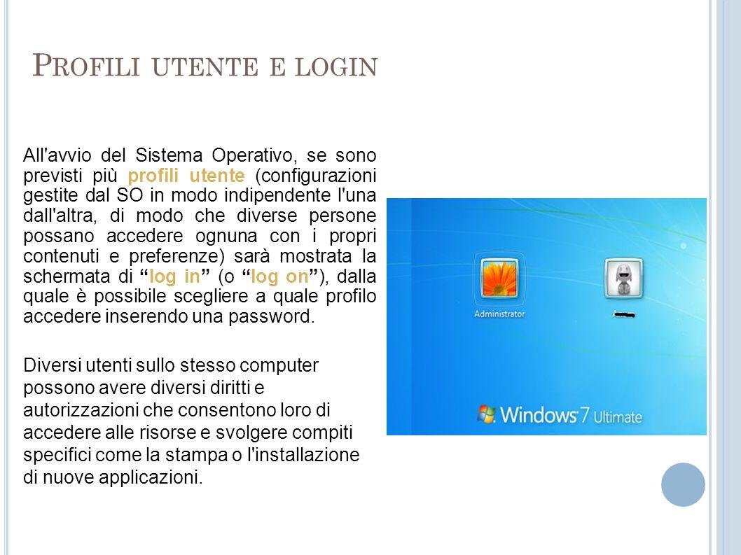 W INDOWS ALL AVVIO Finestra Area del Desktop Menu Start Barra delle applicazioniTrybar Icone Barra della lingua Mostra Desktop