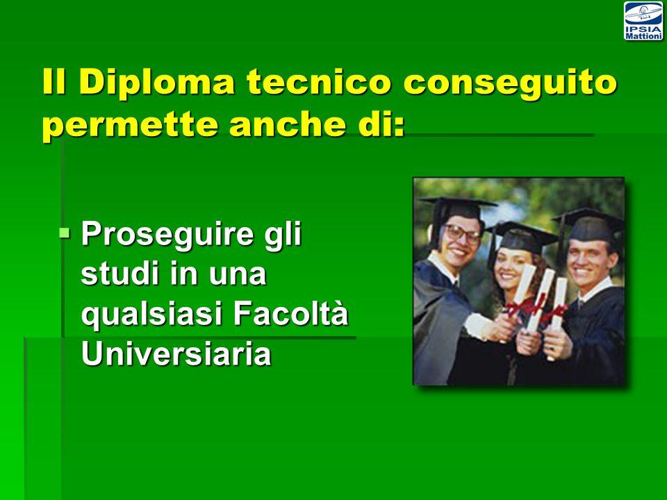Il Diploma tecnico conseguito permette anche di: Proseguire gli studi in una qualsiasi Facoltà Universiaria Proseguire gli studi in una qualsiasi Facoltà Universiaria
