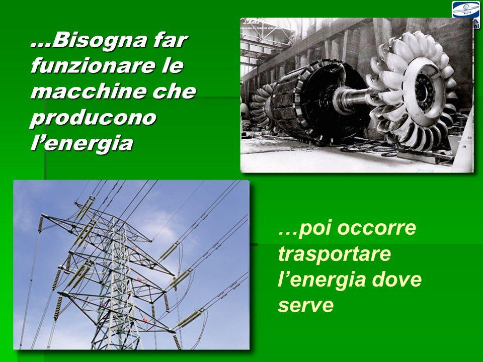 …poi occorre trasportare lenergia dove serve …Bisogna far funzionare le macchine che producono lenergia