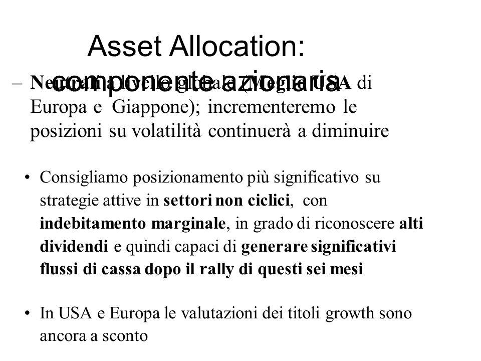 Asset Allocation: componente azionaria –Neutrali a livello globale (Meglio USA di Europa e Giappone); incrementeremo le posizioni su volatilità contin