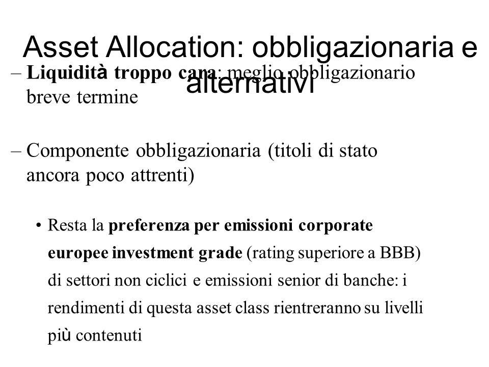 Asset Allocation: obbligazionaria e alternativi –Liquidit à troppo cara: meglio obbligazionario breve termine –Componente obbligazionaria (titoli di s