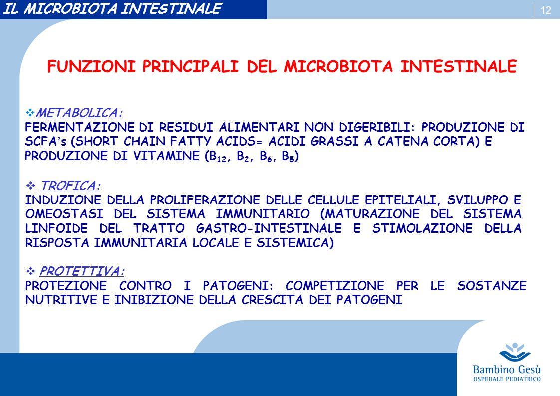 12 FUNZIONI PRINCIPALI DEL MICROBIOTA INTESTINALE TROFICA: INDUZIONE DELLA PROLIFERAZIONE DELLE CELLULE EPITELIALI, SVILUPPO E OMEOSTASI DEL SISTEMA IMMUNITARIO (MATURAZIONE DEL SISTEMA LINFOIDE DEL TRATTO GASTRO-INTESTINALE E STIMOLAZIONE DELLA RISPOSTA IMMUNITARIA LOCALE E SISTEMICA) PROTETTIVA: PROTEZIONE CONTRO I PATOGENI: COMPETIZIONE PER LE SOSTANZE NUTRITIVE E INIBIZIONE DELLA CRESCITA DEI PATOGENI METABOLICA: FERMENTAZIONE DI RESIDUI ALIMENTARI NON DIGERIBILI: PRODUZIONE DI SCFAs (SHORT CHAIN FATTY ACIDS= ACIDI GRASSI A CATENA CORTA) E PRODUZIONE DI VITAMINE (B 12, B 2, B 6, B 5 ) IL MICROBIOTA INTESTINALE