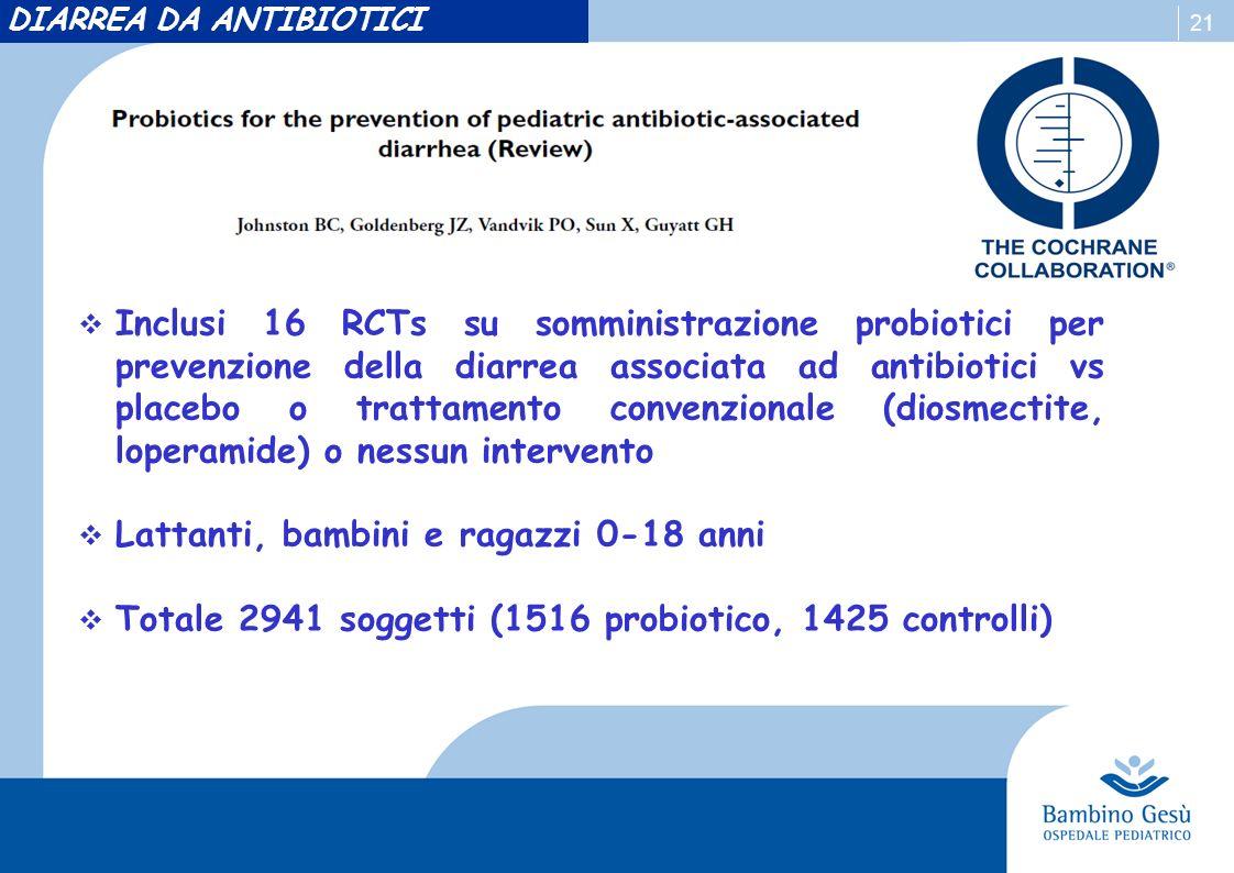 21 DIARREA DA ANTIBIOTICI Inclusi 16 RCTs su somministrazione probiotici per prevenzione della diarrea associata ad antibiotici vs placebo o trattamento convenzionale (diosmectite, loperamide) o nessun intervento Lattanti, bambini e ragazzi 0-18 anni Totale 2941 soggetti (1516 probiotico, 1425 controlli)