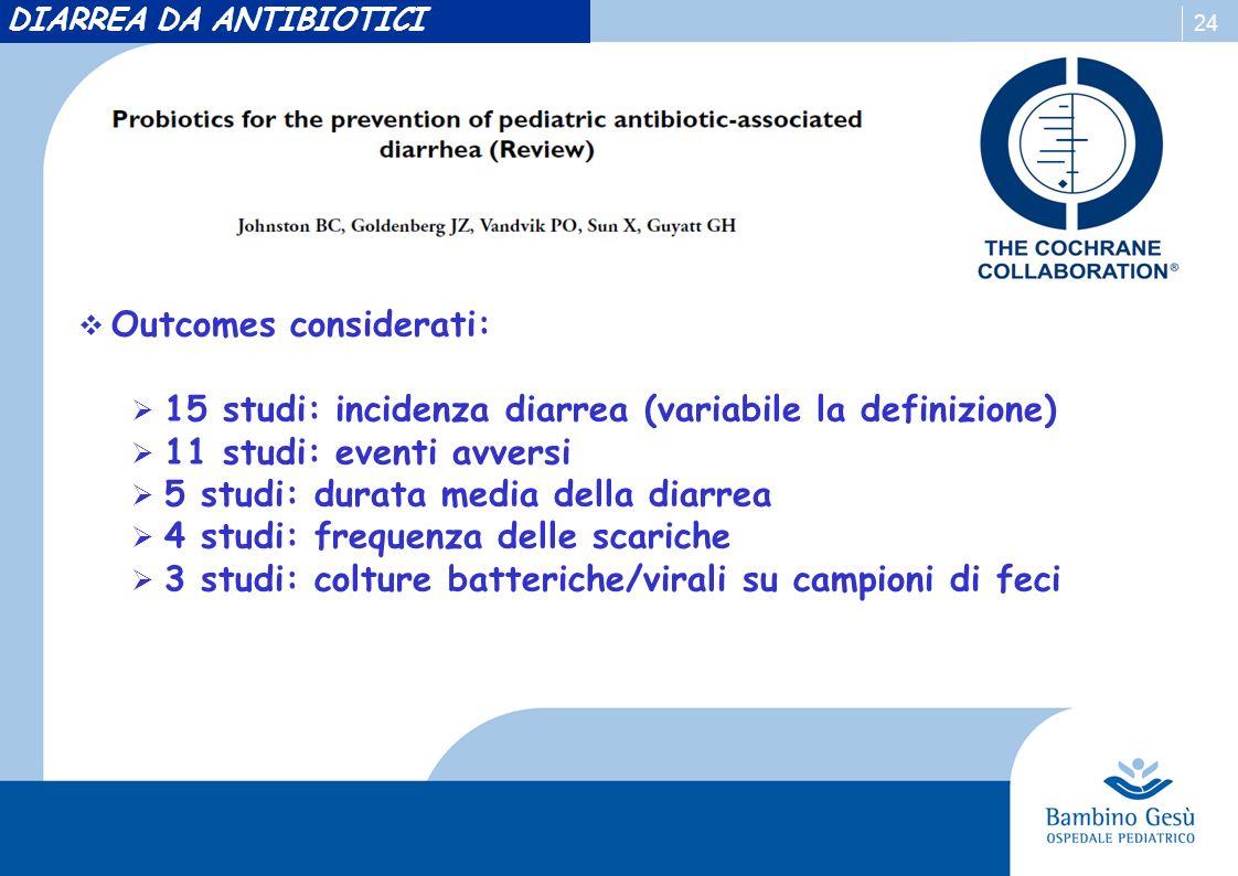 24 DIARREA DA ANTIBIOTICI Outcomes considerati: 15 studi: incidenza diarrea (variabile la definizione) 11 studi: eventi avversi 5 studi: durata media