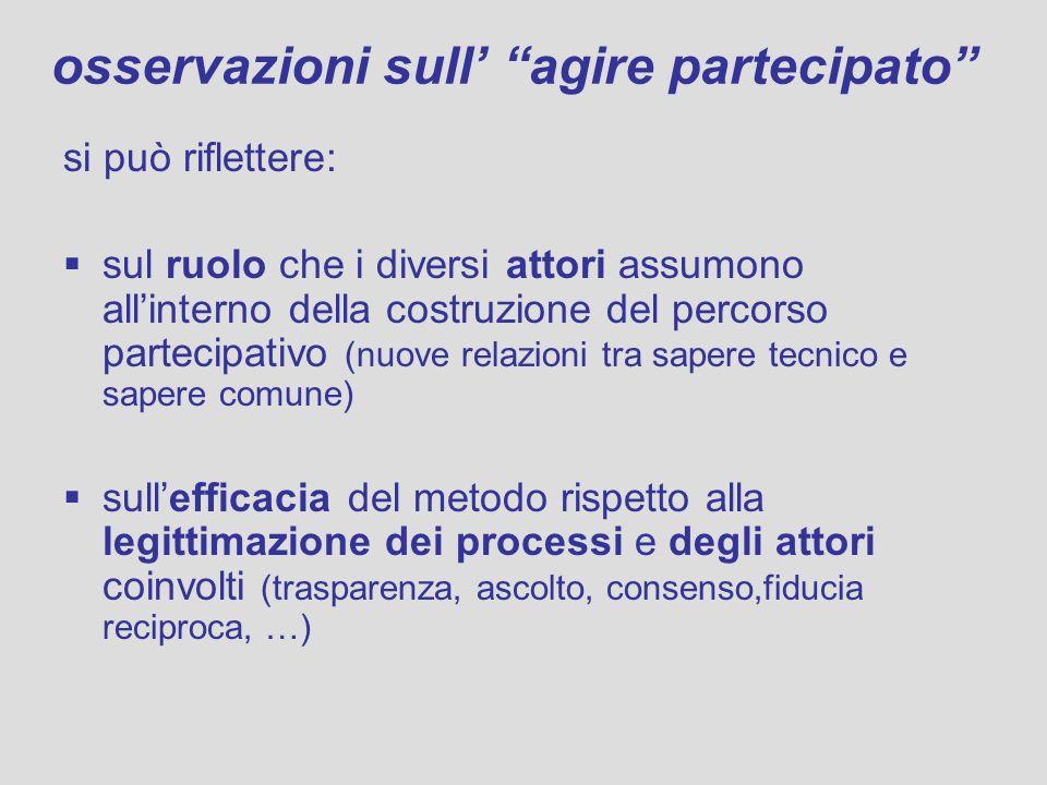 osservazioni sull agire partecipato si può riflettere: sul ruolo che i diversi attori assumono allinterno della costruzione del percorso partecipativo