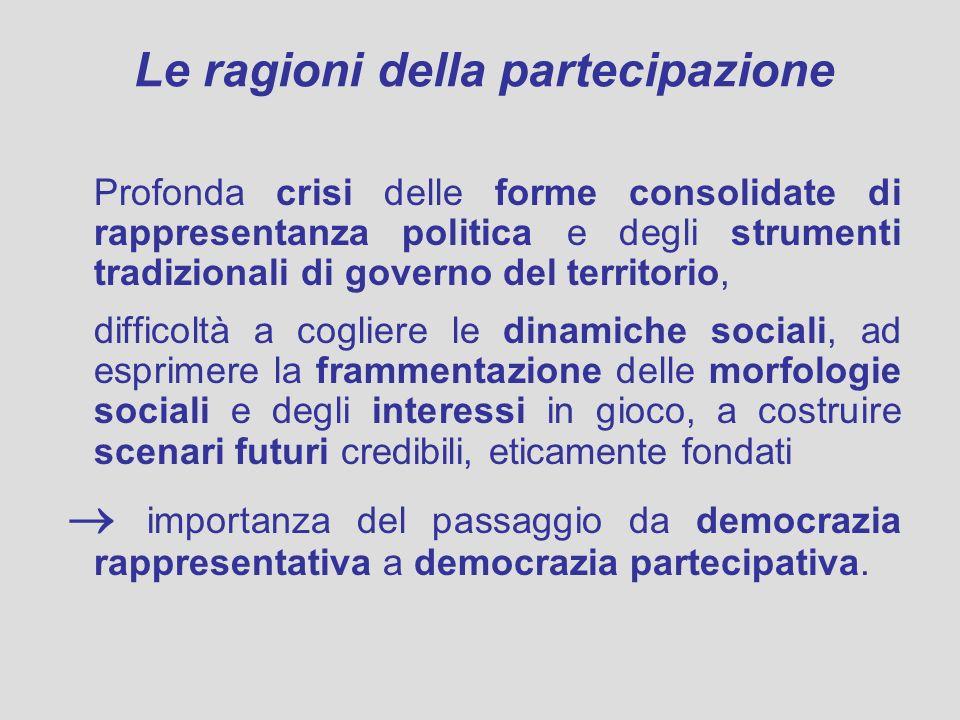 Le ragioni della partecipazione Profonda crisi delle forme consolidate di rappresentanza politica e degli strumenti tradizionali di governo del territ