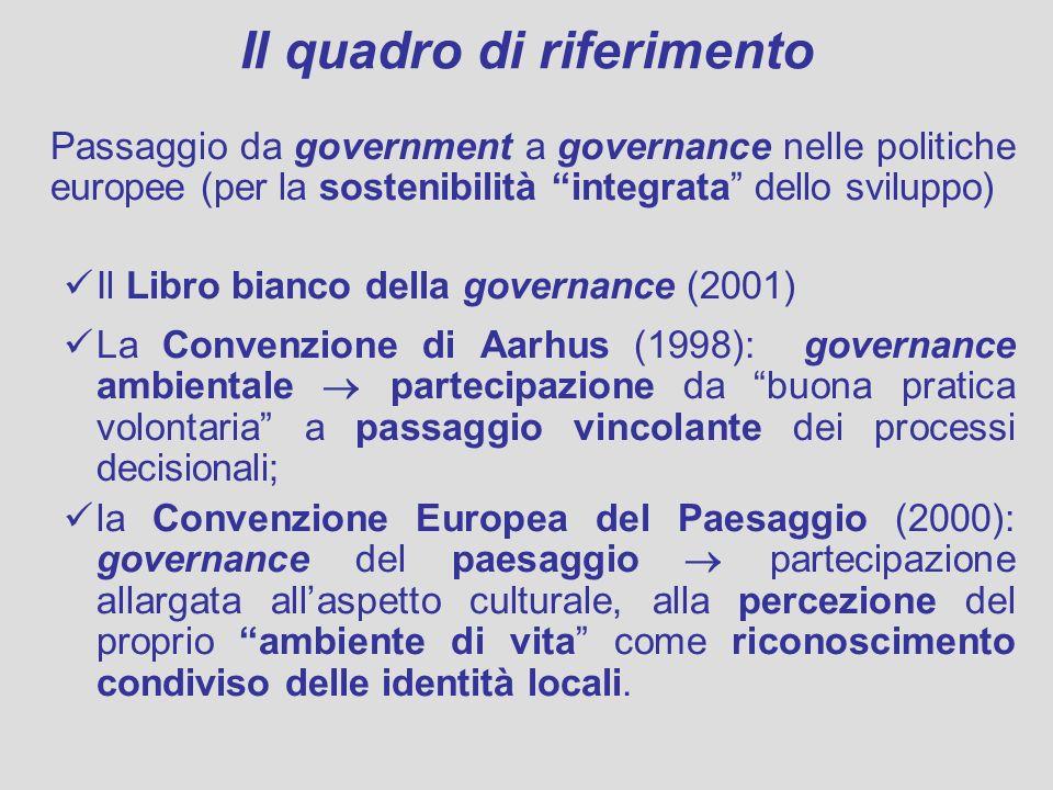 Il quadro di riferimento Passaggio da government a governance nelle politiche europee (per la sostenibilità integrata dello sviluppo) Il Libro bianco