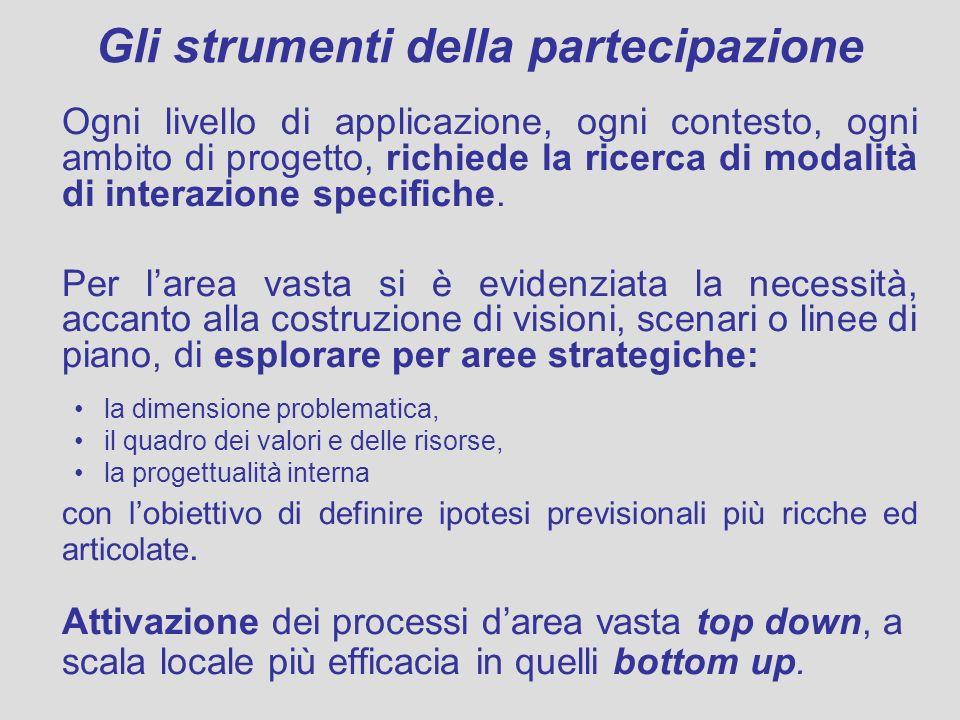Gli strumenti della partecipazione Ogni livello di applicazione, ogni contesto, ogni ambito di progetto, richiede la ricerca di modalità di interazione specifiche.
