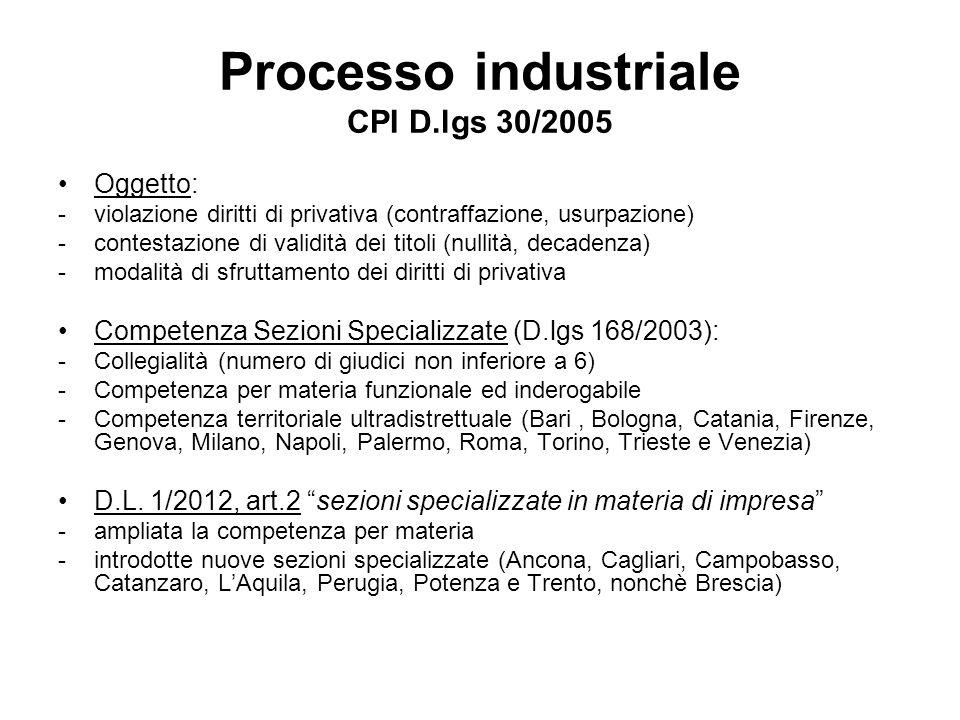 Processo industriale CPI D.lgs 30/2005 Oggetto: -violazione diritti di privativa (contraffazione, usurpazione) -contestazione di validità dei titoli (