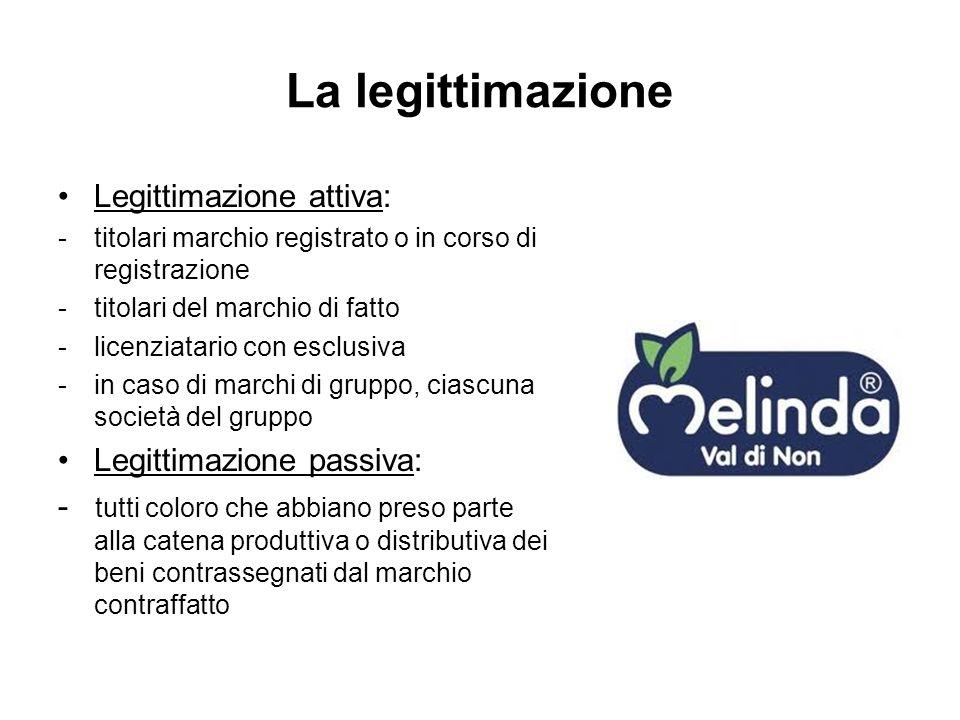 La legittimazione Legittimazione attiva: -titolari marchio registrato o in corso di registrazione -titolari del marchio di fatto -licenziatario con es
