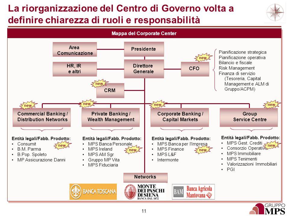 11 La riorganizzazione del Centro di Governo volta a definire chiarezza di ruoli e responsabilità Presidente Mappa del Corporate Center Direttore Gene