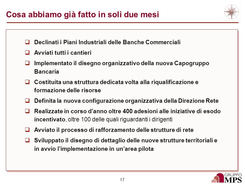 17 Cosa abbiamo già fatto in soli due mesi Declinati i Piani Industriali delle Banche Commerciali Avviati tutti i cantieri Implementato il disegno org