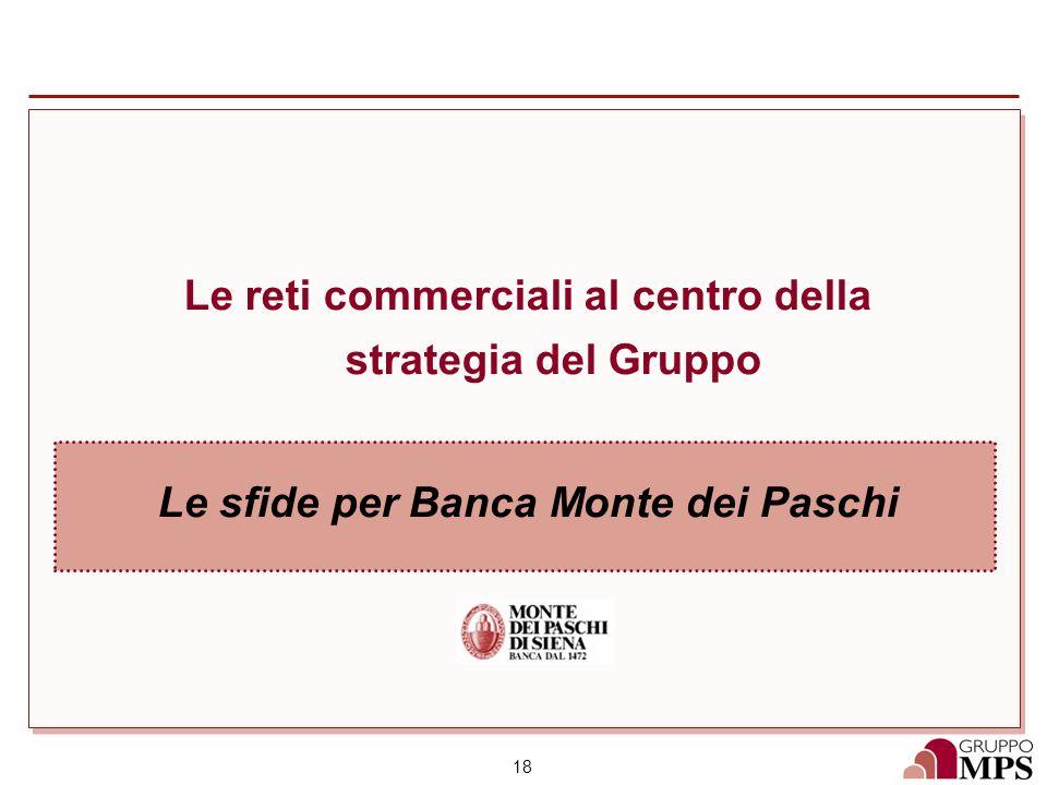 18 Le reti commerciali al centro della strategia del Gruppo Le sfide per Banca Monte dei Paschi