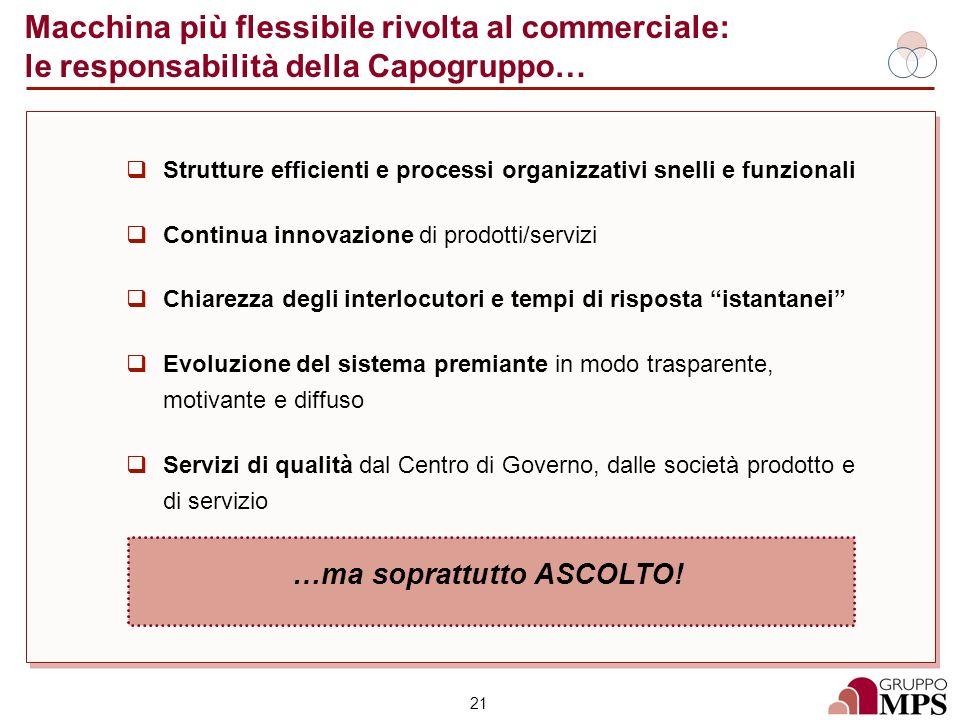 21 Macchina più flessibile rivolta al commerciale: le responsabilità della Capogruppo… Strutture efficienti e processi organizzativi snelli e funziona