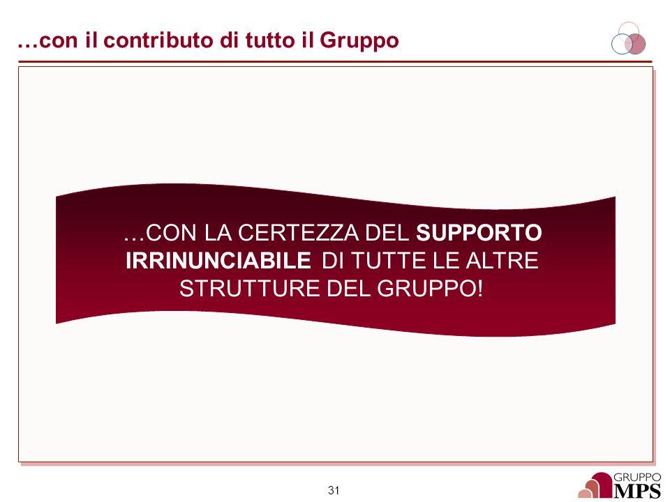 31 …CON LA CERTEZZA DEL SUPPORTO IRRINUNCIABILE DI TUTTE LE ALTRE STRUTTURE DEL GRUPPO! …con il contributo di tutto il Gruppo