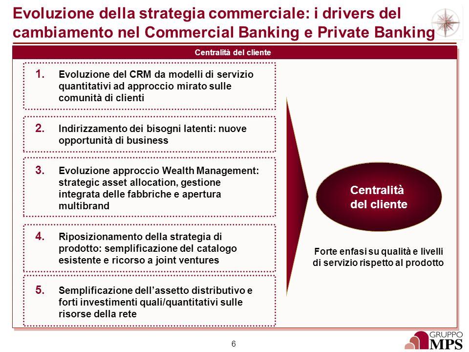 6 Centralità del cliente 1. Evoluzione del CRM da modelli di servizio quantitativi ad approccio mirato sulle comunità di clienti 2. Indirizzamento dei