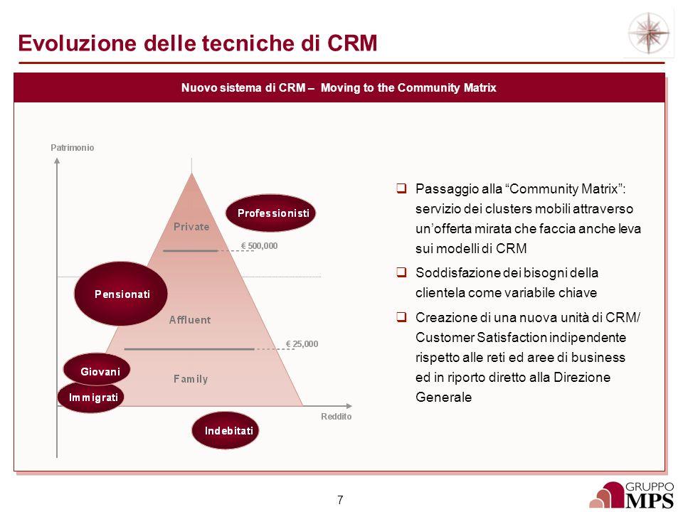7 Evoluzione delle tecniche di CRM Nuovo sistema di CRM – Moving to the Community Matrix Passaggio alla Community Matrix: servizio dei clusters mobili