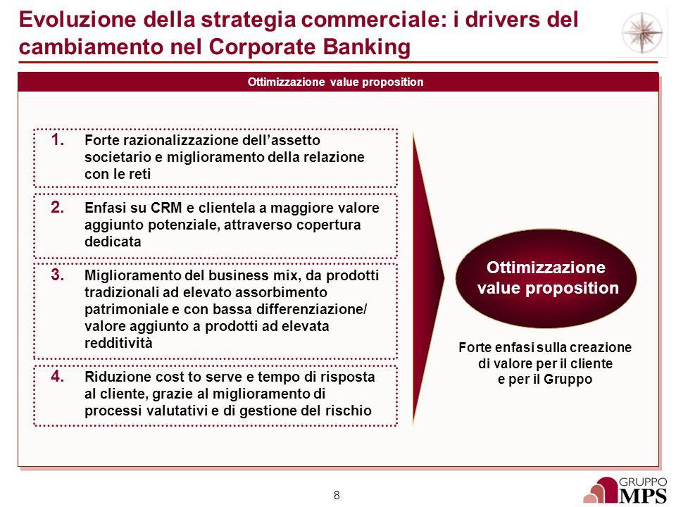 8 Ottimizzazione value proposition 1. Forte razionalizzazione dellassetto societario e miglioramento della relazione con le reti 2. Enfasi su CRM e cl