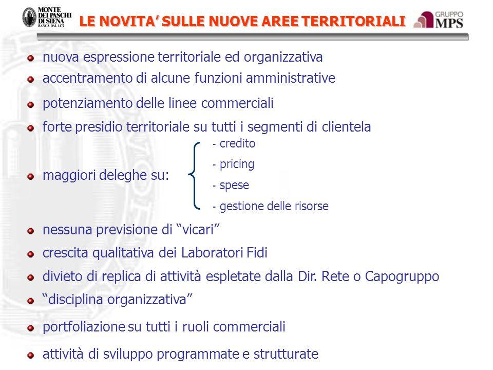LE NOVITA SULLE NUOVE AREE TERRITORIALI nuova espressione territoriale ed organizzativa accentramento di alcune funzioni amministrative potenziamento