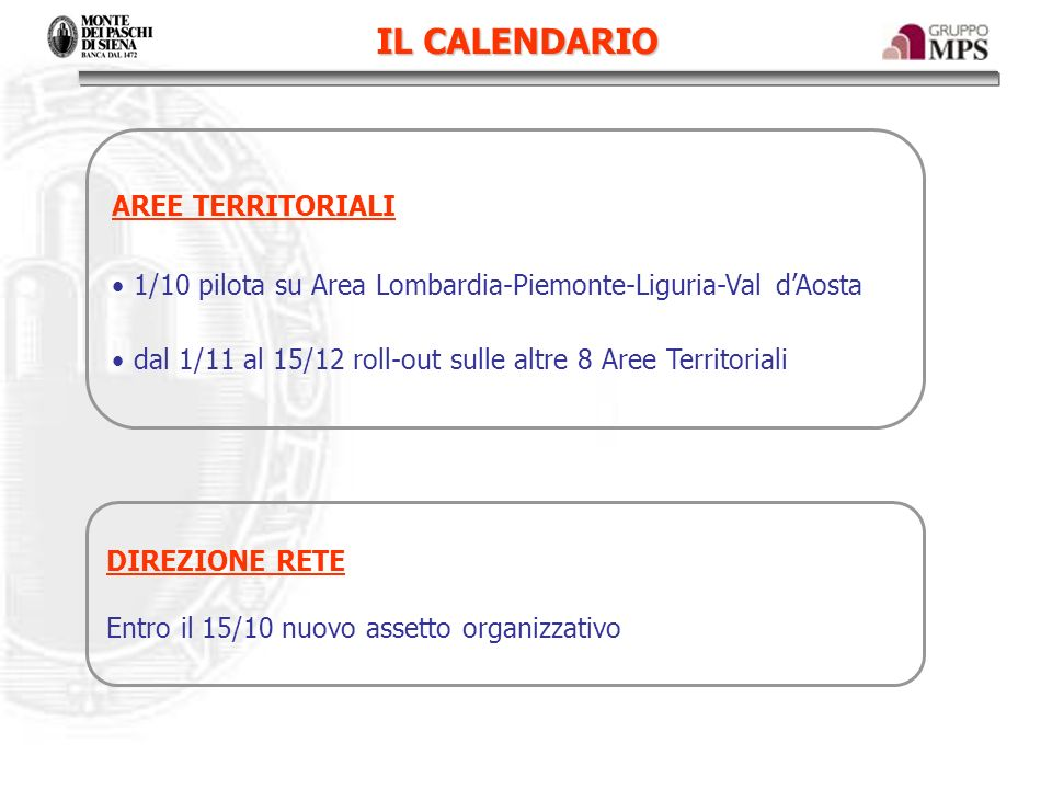 IL CALENDARIO AREE TERRITORIALI 1/10 pilota su Area Lombardia-Piemonte-Liguria-Val dAosta dal 1/11 al 15/12 roll-out sulle altre 8 Aree Territoriali D