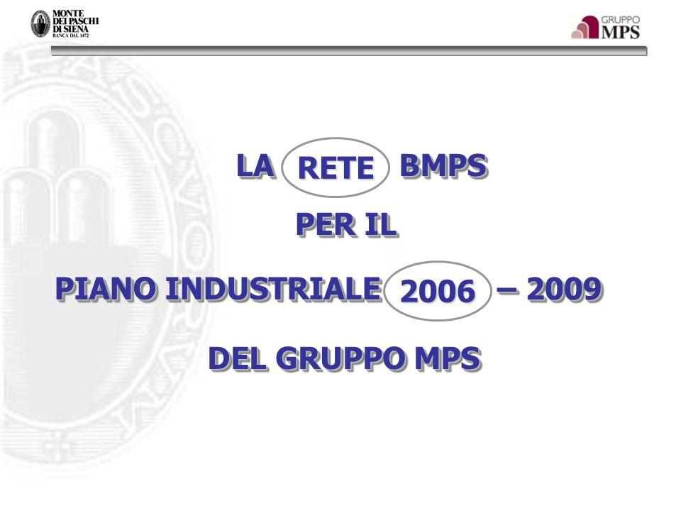 LALA PER IL PIANO INDUSTRIALE DEL GRUPPO MPS BMPSBMPS – 2009 RETE 2006