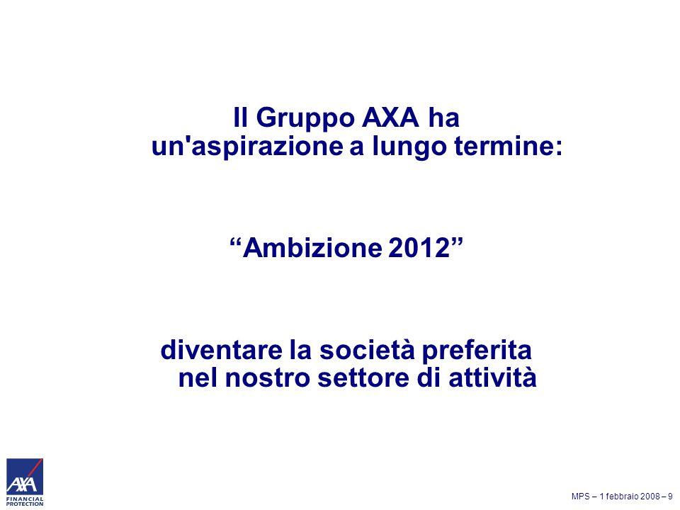 MPS – 1 febbraio 2008 – 9 Il Gruppo AXA ha un aspirazione a lungo termine: Ambizione 2012 diventare la società preferita nel nostro settore di attività