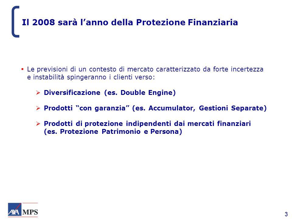 3 Il 2008 sarà lanno della Protezione Finanziaria Le previsioni di un contesto di mercato caratterizzato da forte incertezza e instabilità spingeranno i clienti verso: Diversificazione (es.