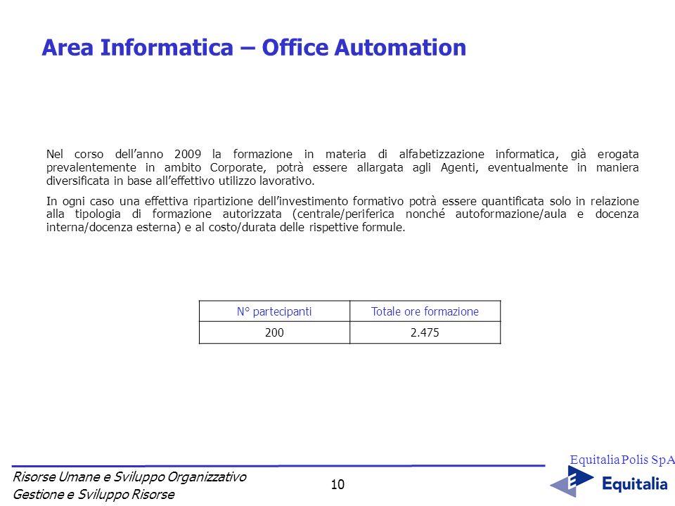 Risorse Umane e Sviluppo Organizzativo Gestione e Sviluppo Risorse Equitalia Polis SpA 10 Area Informatica – Office Automation N° partecipantiTotale o