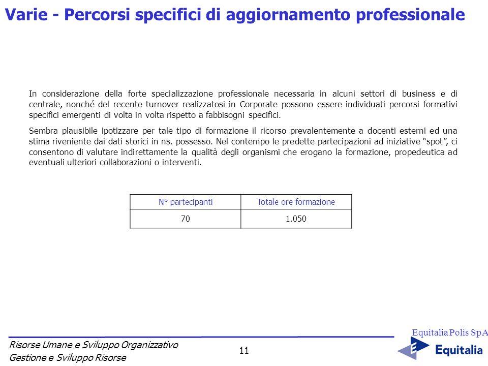 Risorse Umane e Sviluppo Organizzativo Gestione e Sviluppo Risorse Equitalia Polis SpA 11 In considerazione della forte specializzazione professionale
